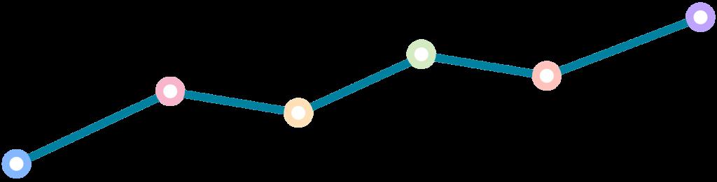 Analytics Graph