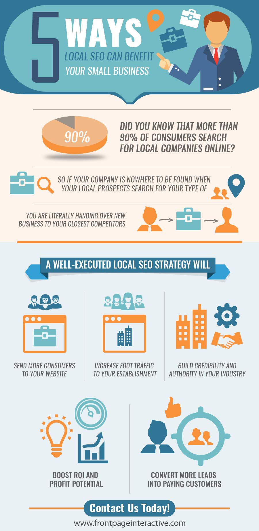 5 Ways Local SEO Can Benefit Your Small Business