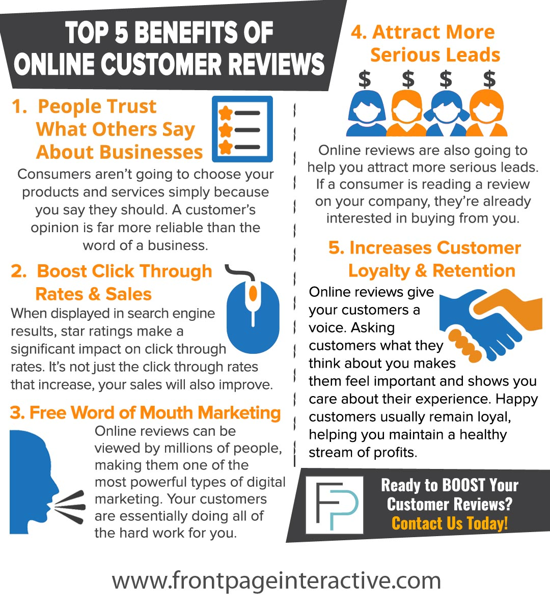 5 benefits of Online Custome reviews