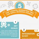 5 digital marketing tips for small biz owners featured