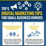 5 digital marketing toips for smal business featured