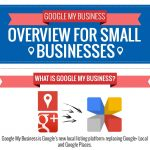 Overview of Google my buisness featured