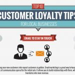 Top 10 Customer Loyalty Tips Features