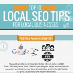 Top 10 Local SEO Tips Featured