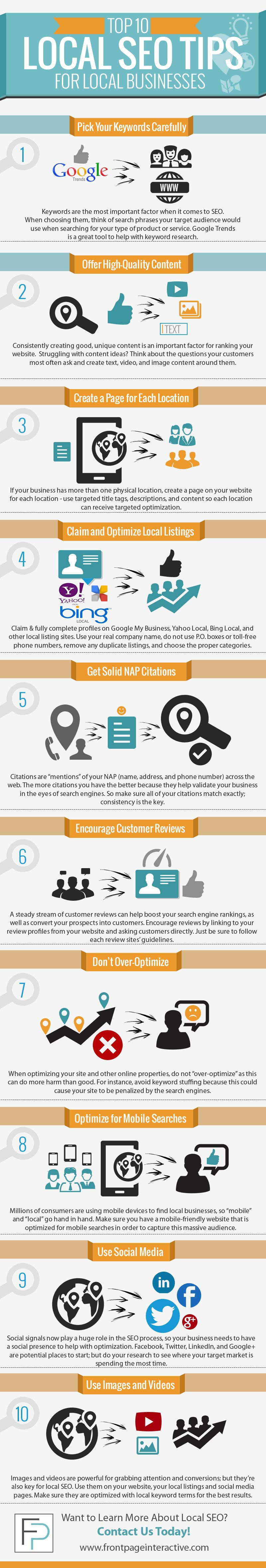 Top 10 Local SEO Tips