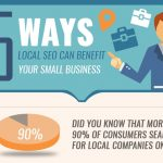5 Ways Local SEO Can Benefit Your Small Business featured
